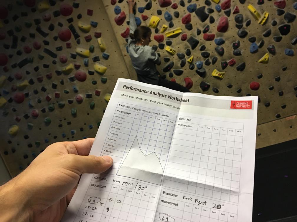 5 Simple performance tests every climber should try